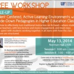 Active Learning Environments Workshop on campus, May 13, 2014